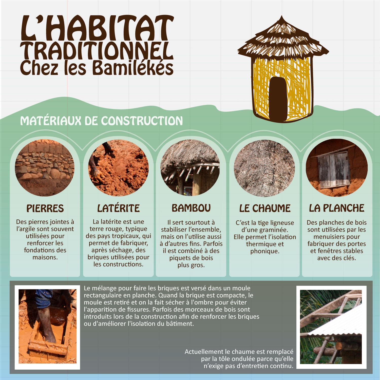 Infographie maisons traditionnelles